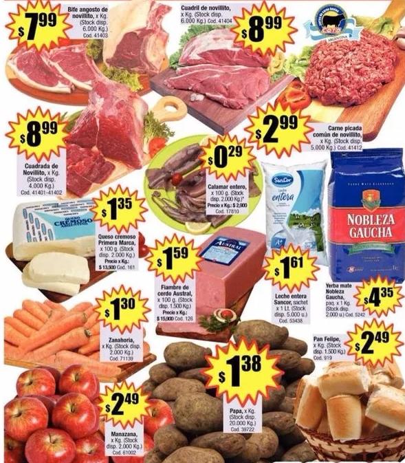 Цены по распродаже в супермаркете Испании